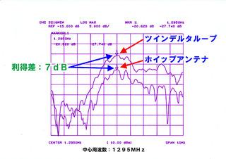 twd1200sm-3.jpg